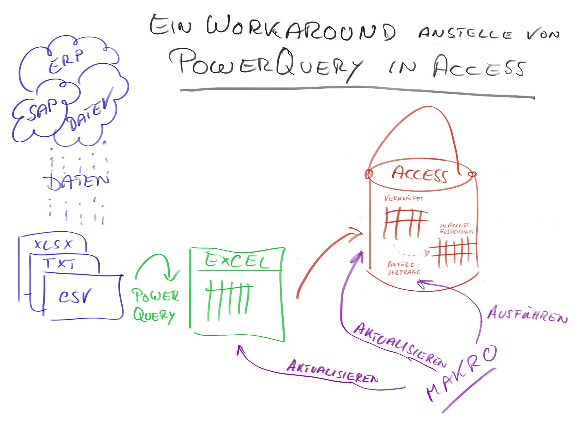 powerquery-in-access.png